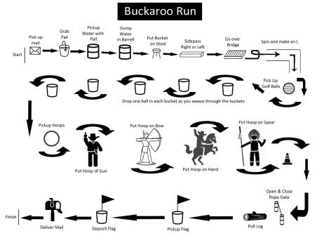 Buckaroo Run Map